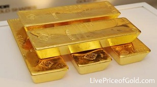 Gold Rate 2015: Long term Forecasts and Predictions